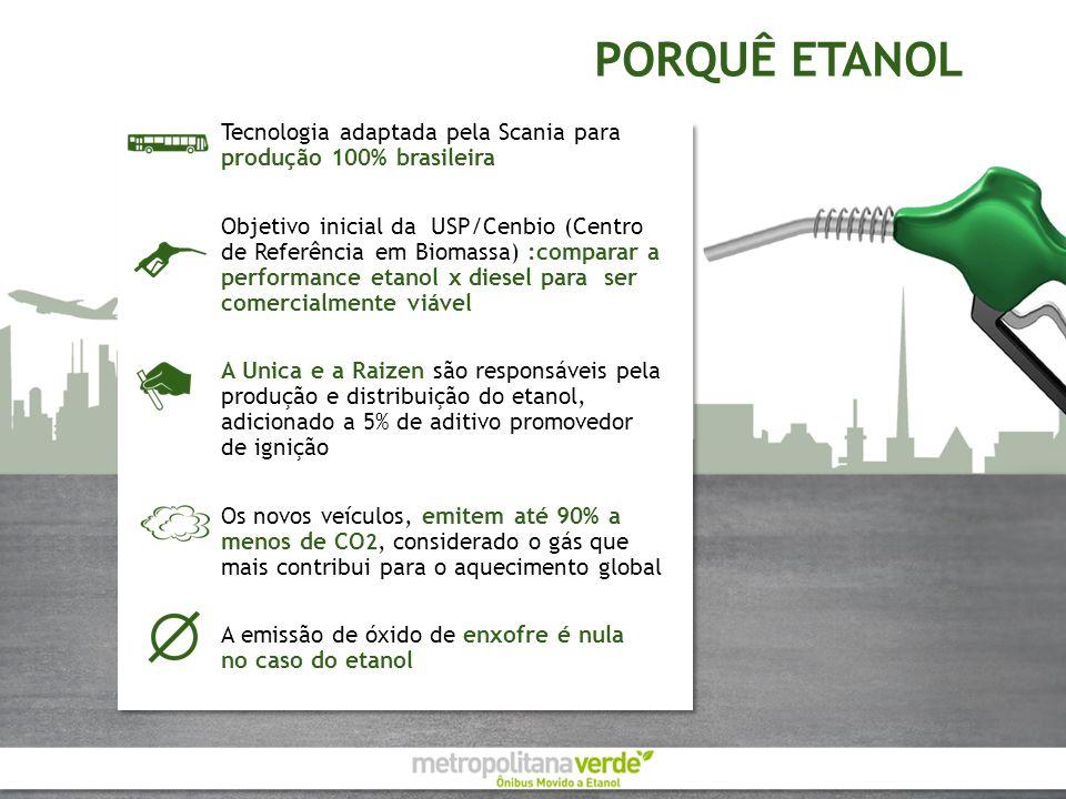 PORQUÊ ETANOL Tecnologia adaptada pela Scania para produção 100% brasileira.