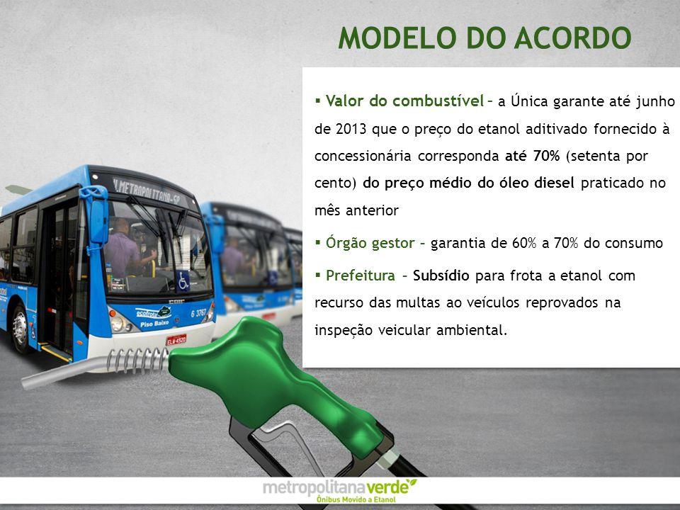 MODELO DO ACORDO