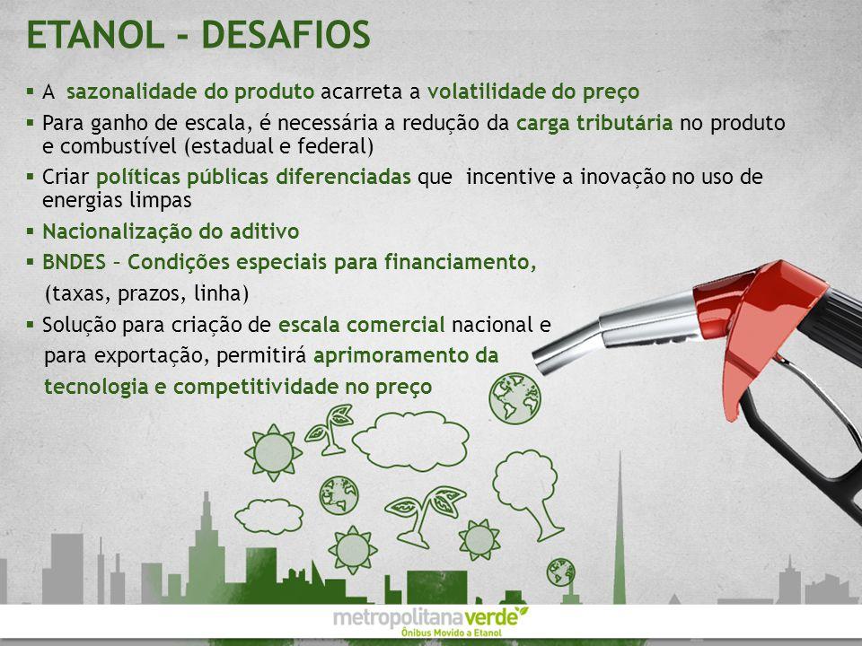 ETANOL - DESAFIOS A sazonalidade do produto acarreta a volatilidade do preço.