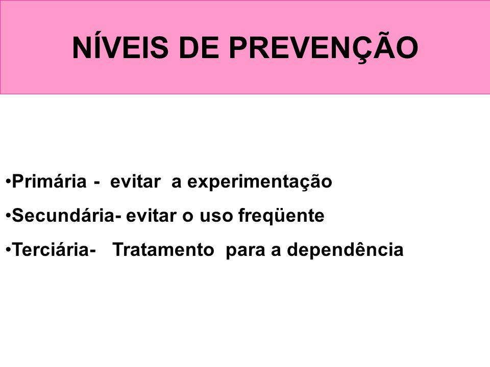 NÍVEIS DE PREVENÇÃO Primária - evitar a experimentação