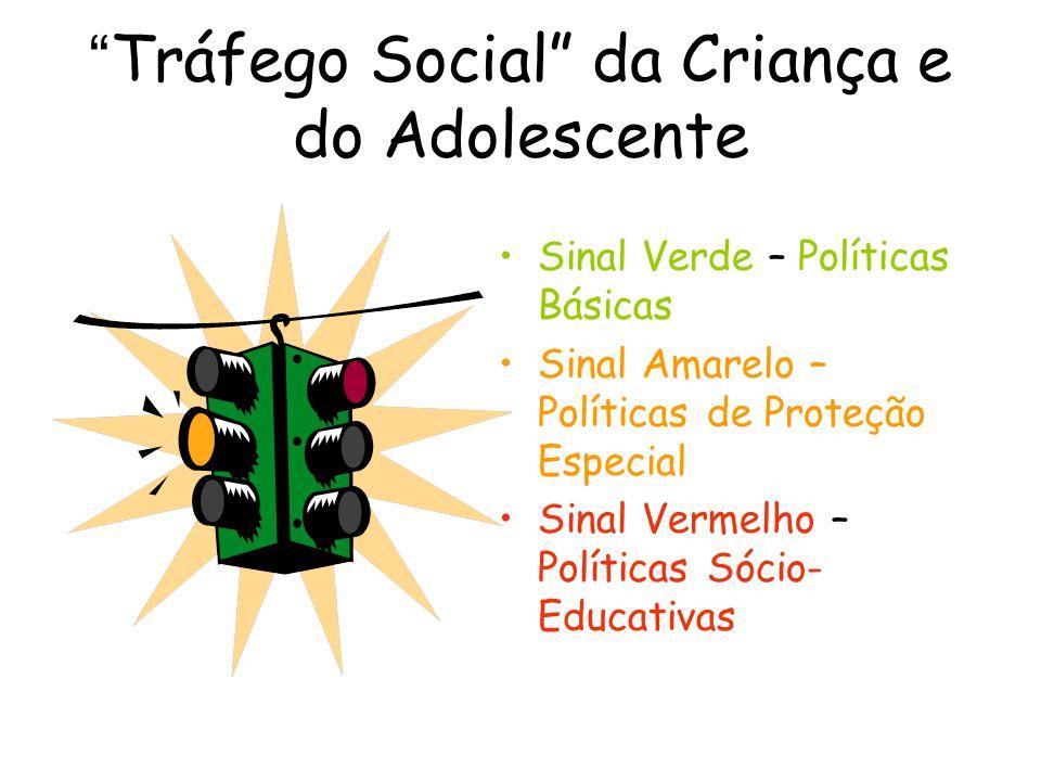 Tráfego Social da Criança e do Adolescente