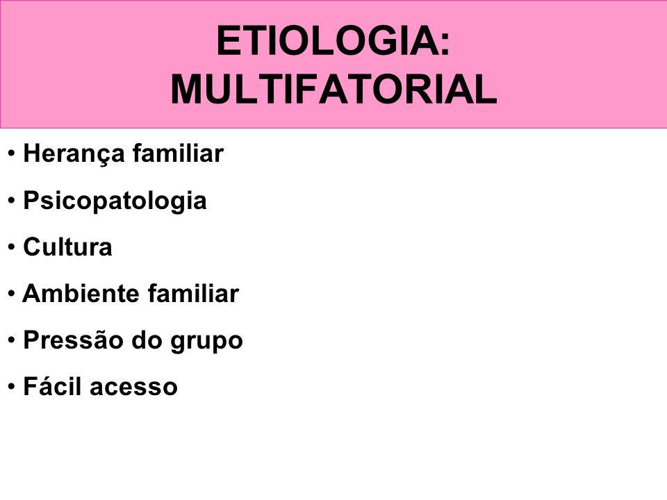ETIOLOGIA: MULTIFATORIAL