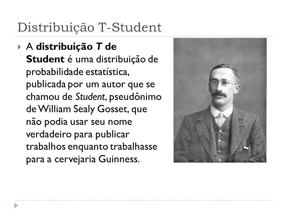 Distribuição T-Student