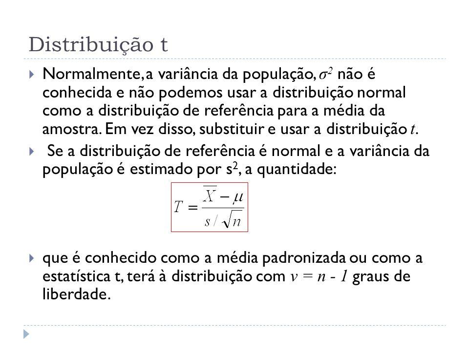 Distribuição t