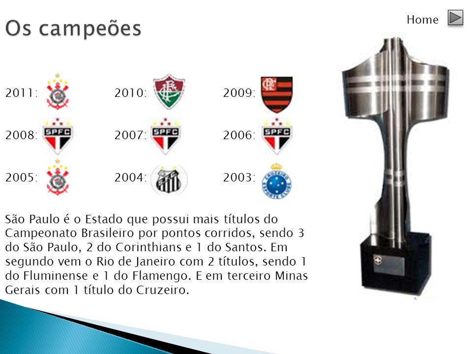 Os campeões Home. 2011: 2010: 2009: 2008: 2007: 2006: