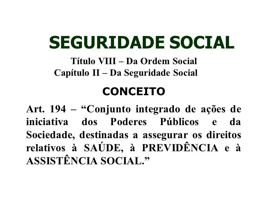 Título VIII – Da Ordem Social