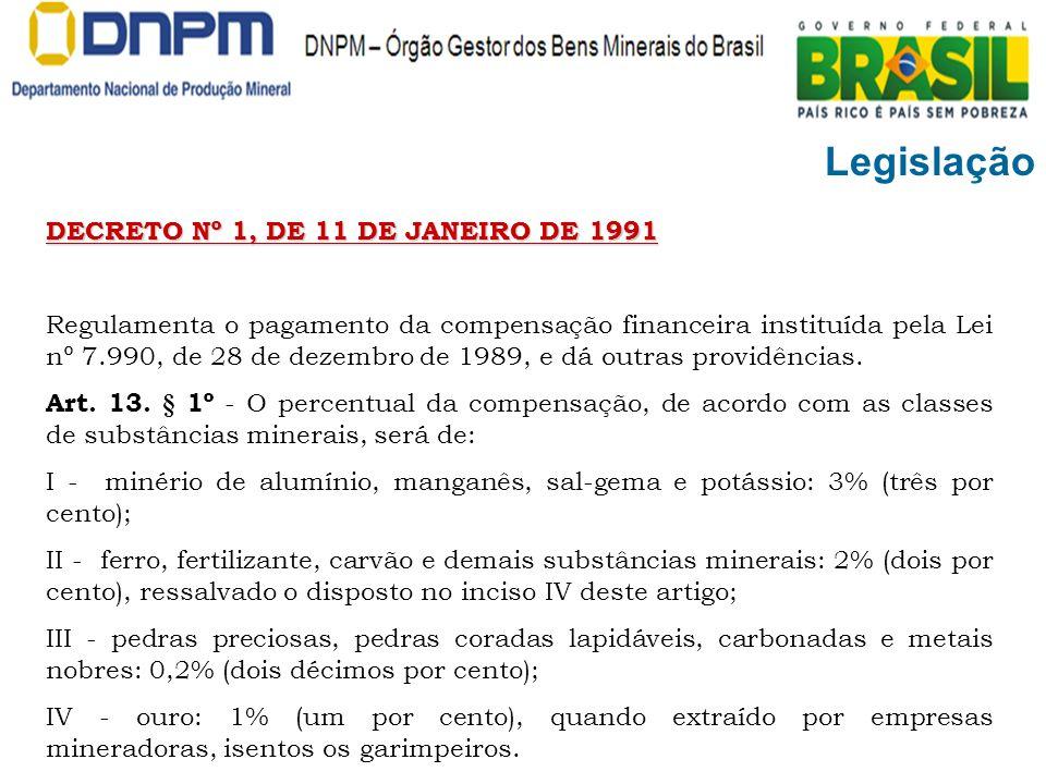 Legislação DECRETO Nº 1, DE 11 DE JANEIRO DE 1991