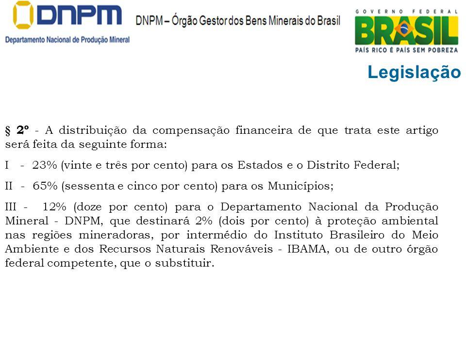 Legislação § 2º - A distribuição da compensação financeira de que trata este artigo será feita da seguinte forma: