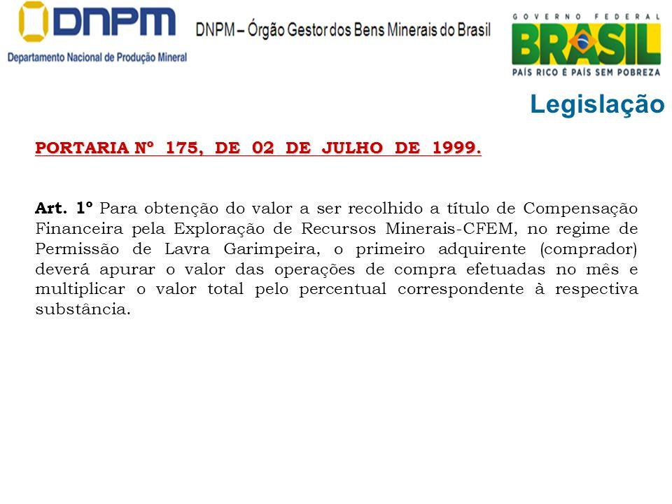 Legislação PORTARIA Nº 175, DE 02 DE JULHO DE 1999.