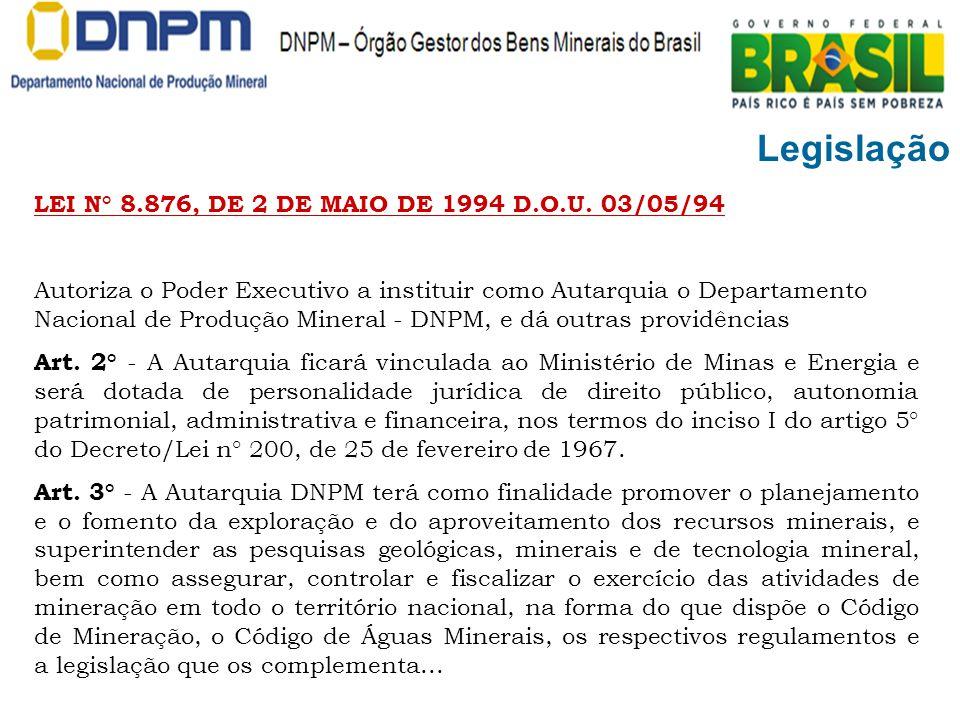 Legislação LEI N° 8.876, DE 2 DE MAIO DE 1994 D.O.U. 03/05/94