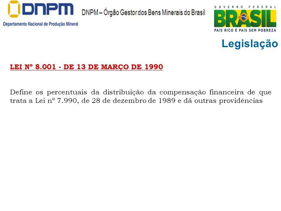 Legislação LEI Nº 8.001 - DE 13 DE MARÇO DE 1990