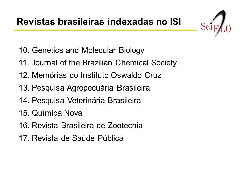 Revistas brasileiras indexadas no ISI