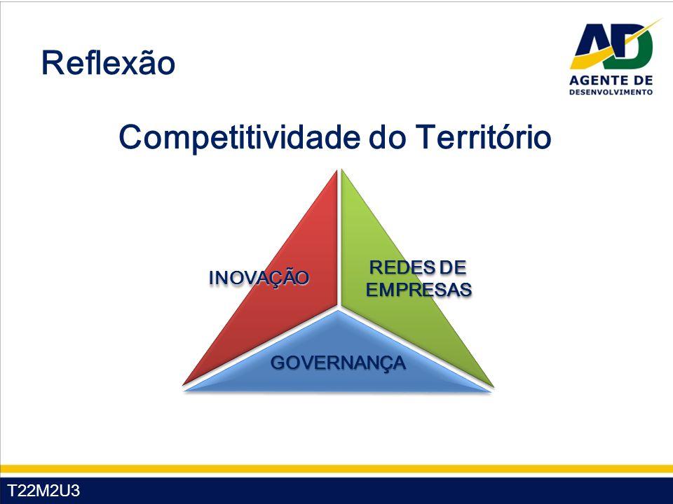 Competitividade do Território