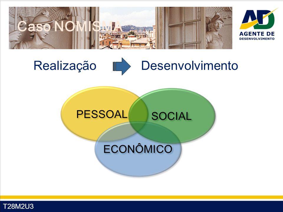 Caso NOMISMA Realização Desenvolvimento PESSOAL SOCIAL ECONÔMICO