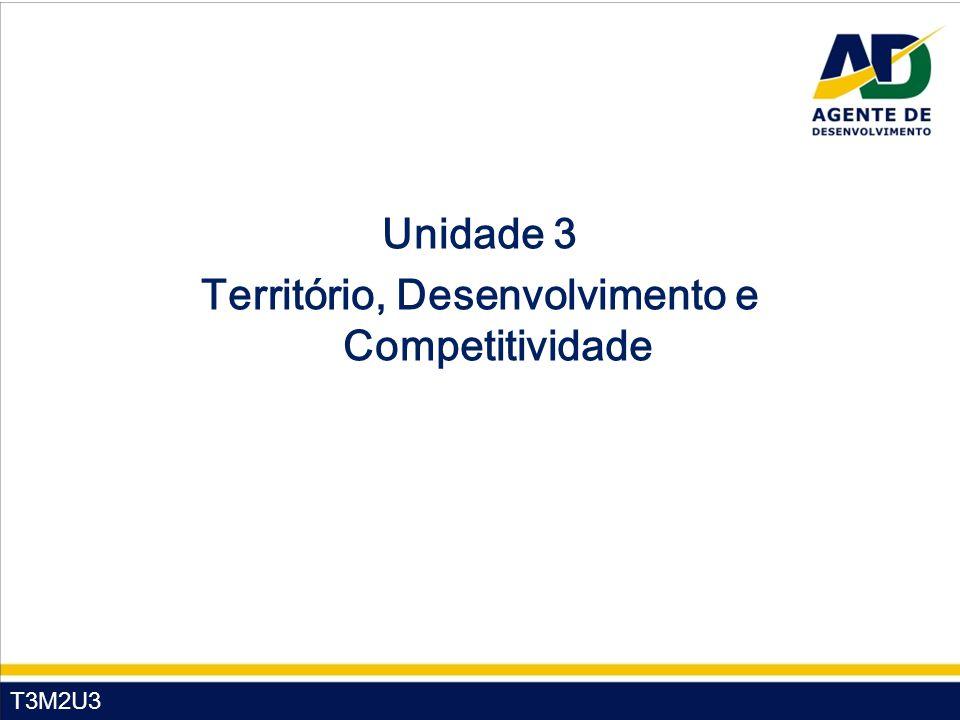 Unidade 3 Território, Desenvolvimento e Competitividade