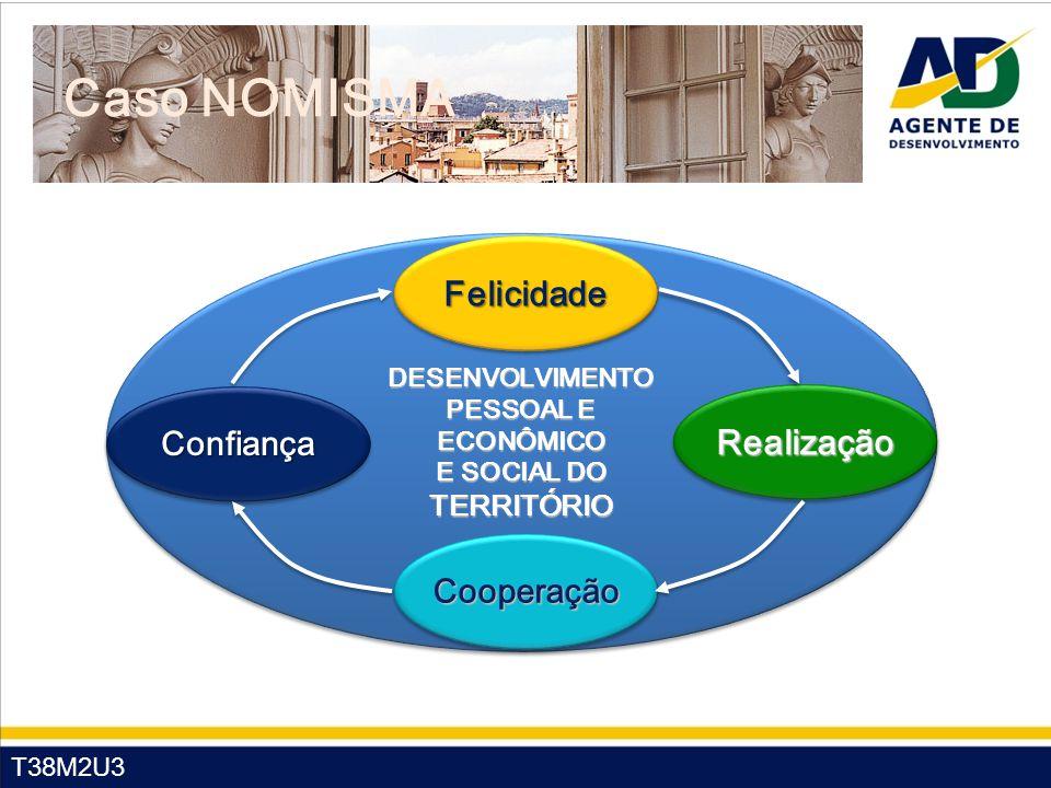 Caso NOMISMA Felicidade Realização Confiança Cooperação TERRITÓRIO
