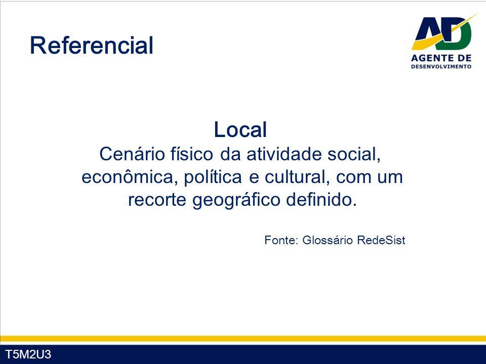 Fonte: Glossário RedeSist