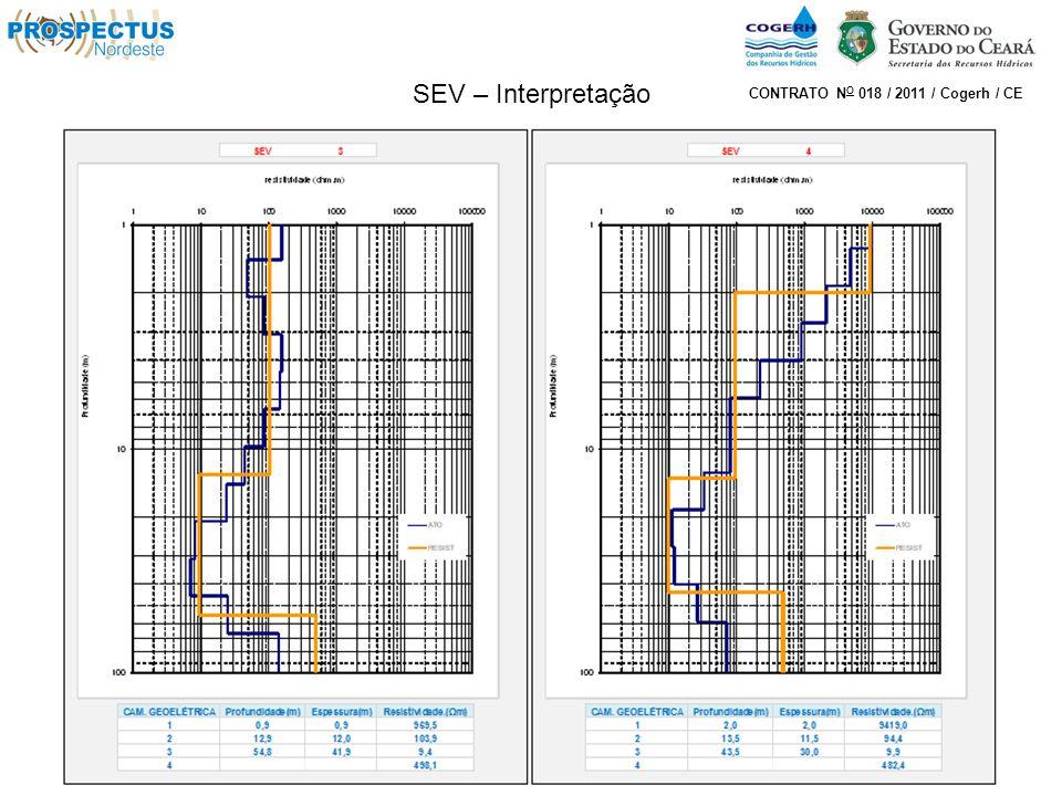 SEV – Interpretação CONTRATO NO 018 / 2011 / Cogerh / CE