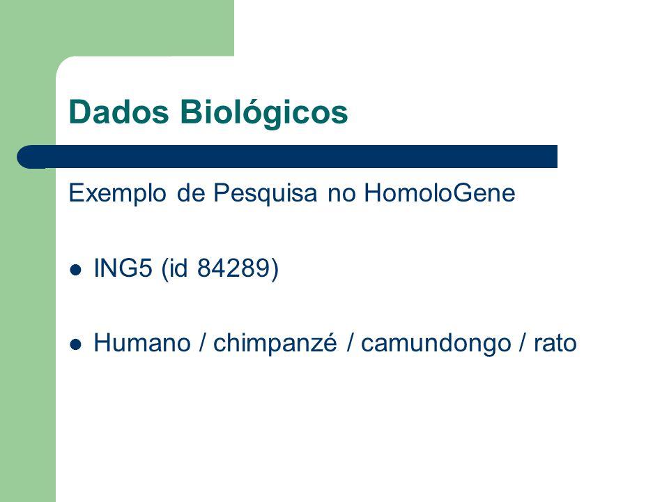 Dados Biológicos Exemplo de Pesquisa no HomoloGene ING5 (id 84289)