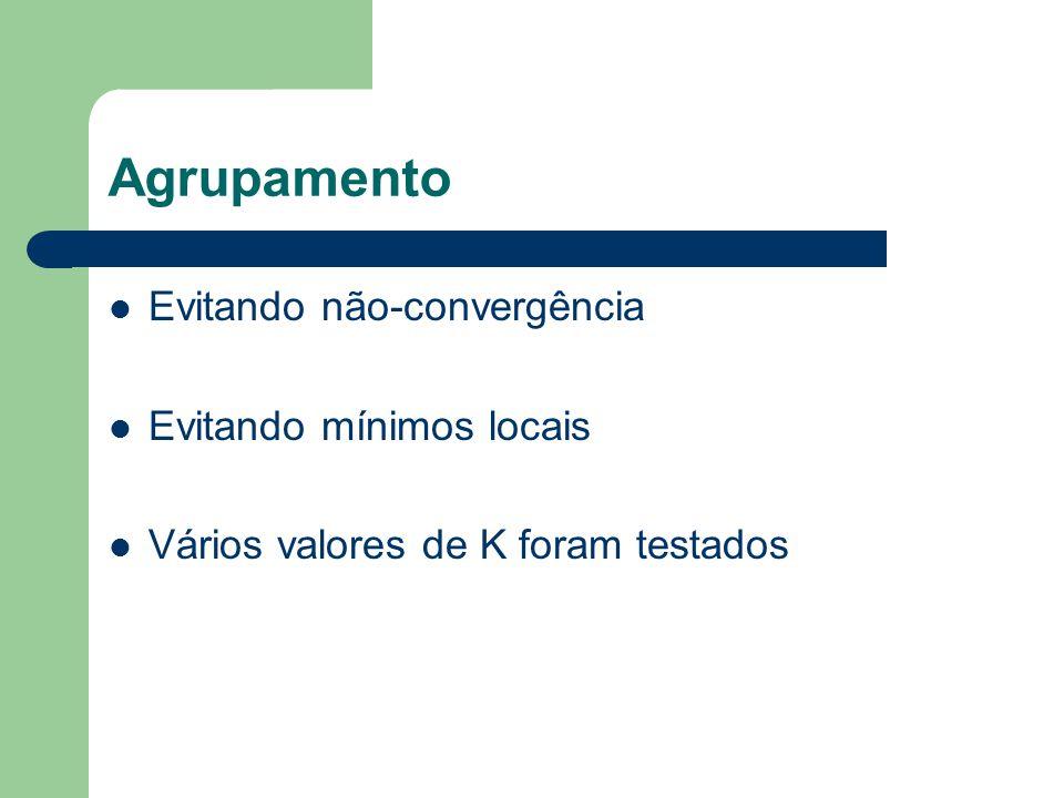 Agrupamento Evitando não-convergência Evitando mínimos locais