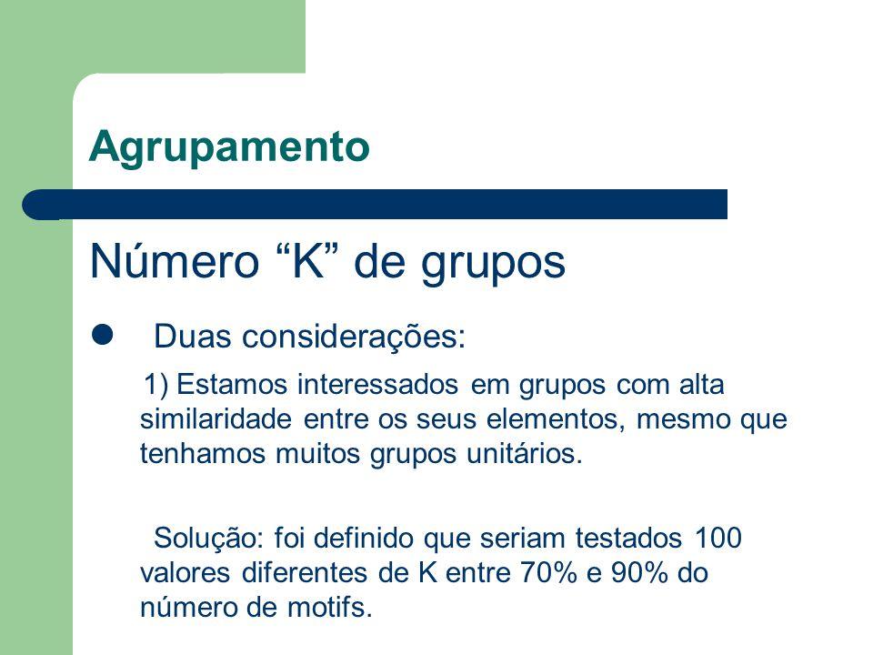 Número K de grupos Duas considerações: Agrupamento