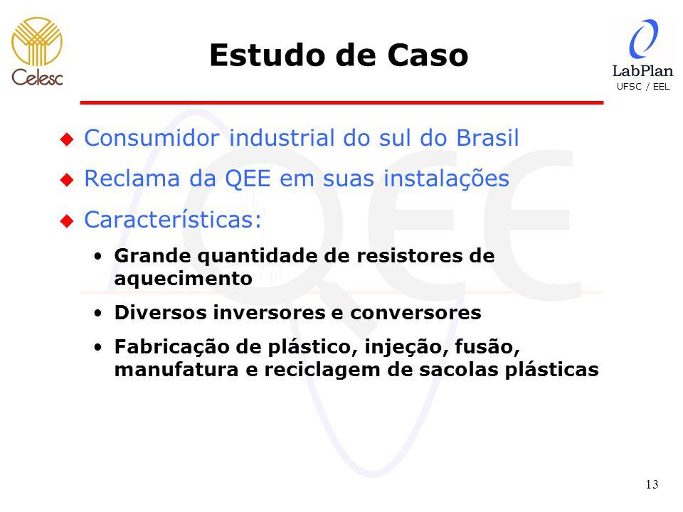 Estudo de Caso Consumidor industrial do sul do Brasil