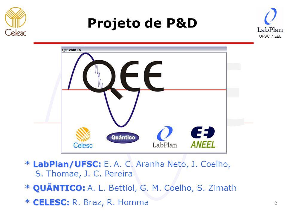 Projeto de P&D * LabPlan/UFSC: E. A. C. Aranha Neto, J. Coelho, S. Thomae, J. C. Pereira. * QUÂNTICO: A. L. Bettiol, G. M. Coelho, S. Zimath.
