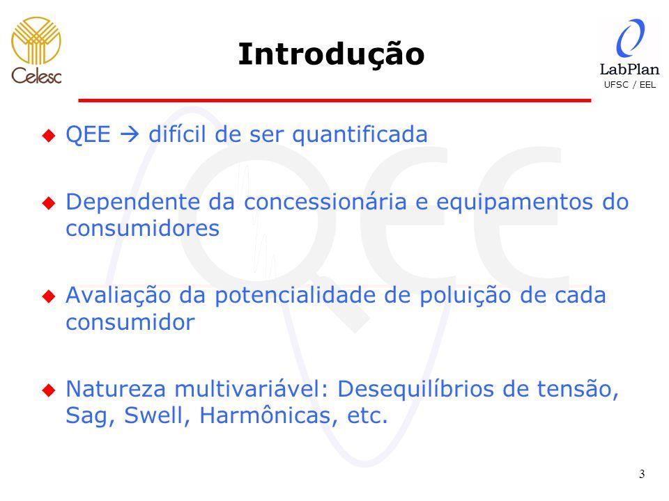 Introdução QEE  difícil de ser quantificada