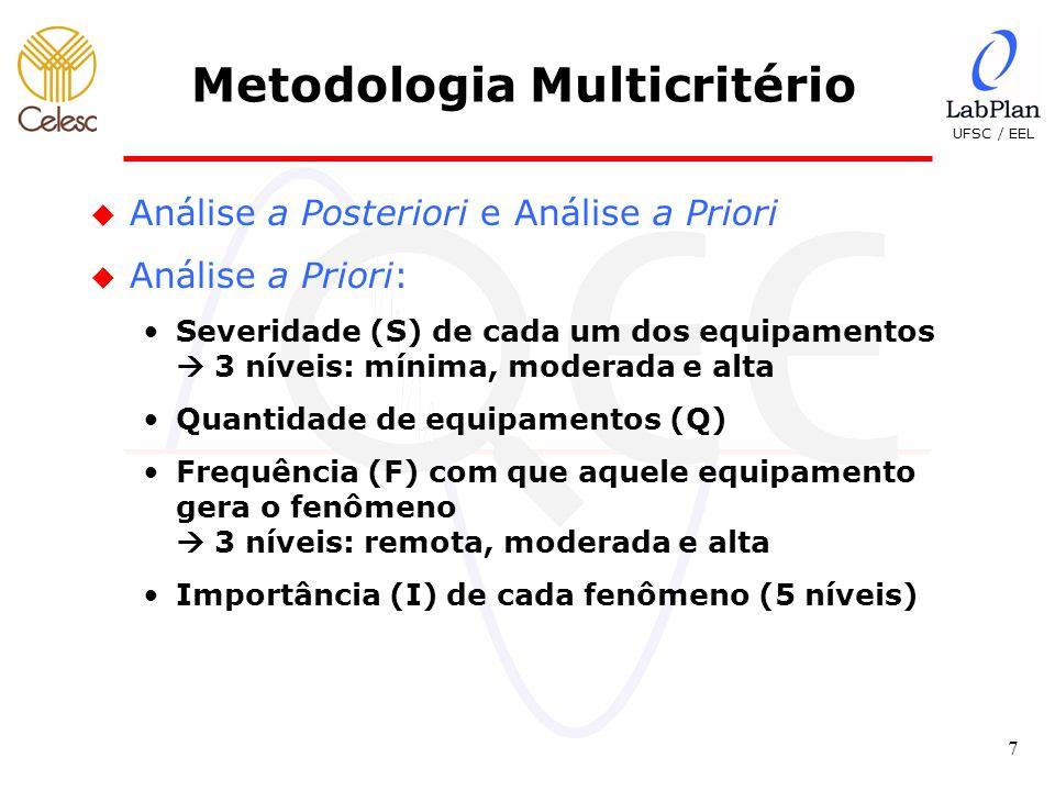 Metodologia Multicritério