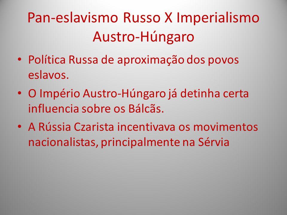 Pan-eslavismo Russo X Imperialismo Austro-Húngaro