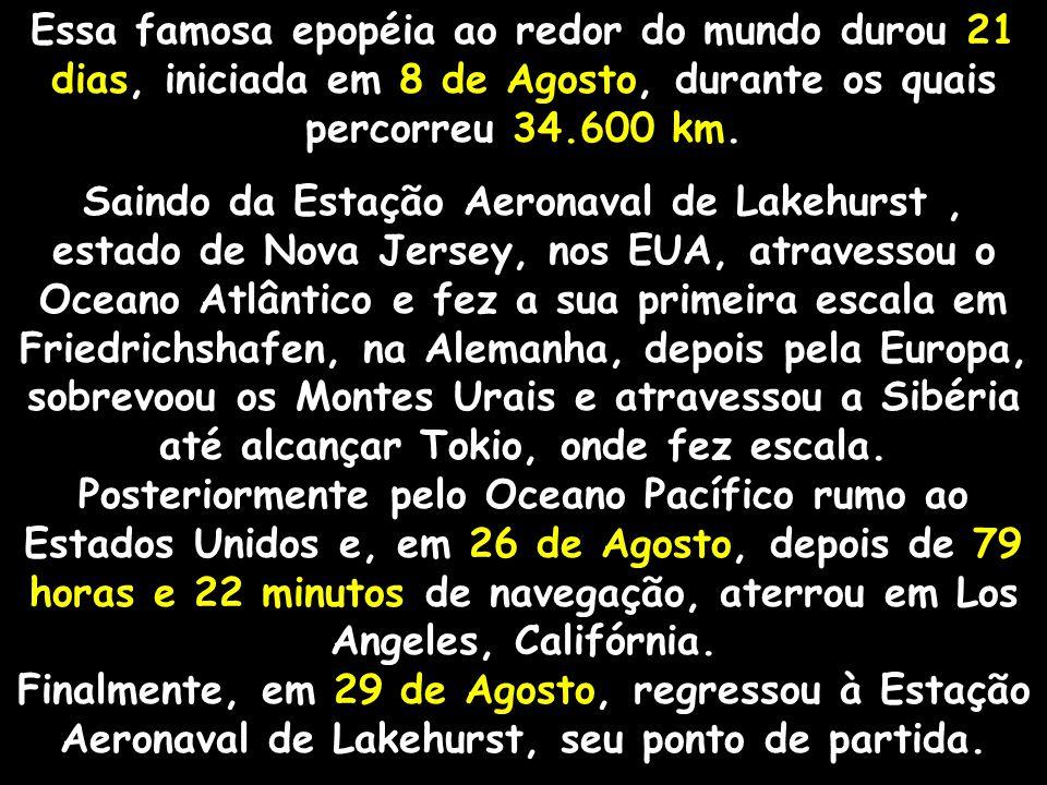 Essa famosa epopéia ao redor do mundo durou 21 dias, iniciada em 8 de Agosto, durante os quais percorreu 34.600 km.