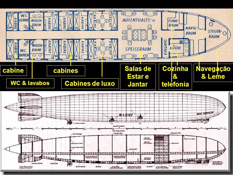 Salas de Estar e Jantar Cozinha & telefonia Navegação & Leme cabine