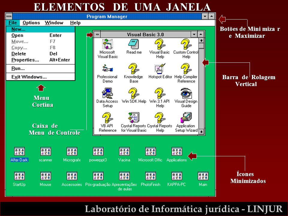 ELEMENTOS DE UMA JANELA