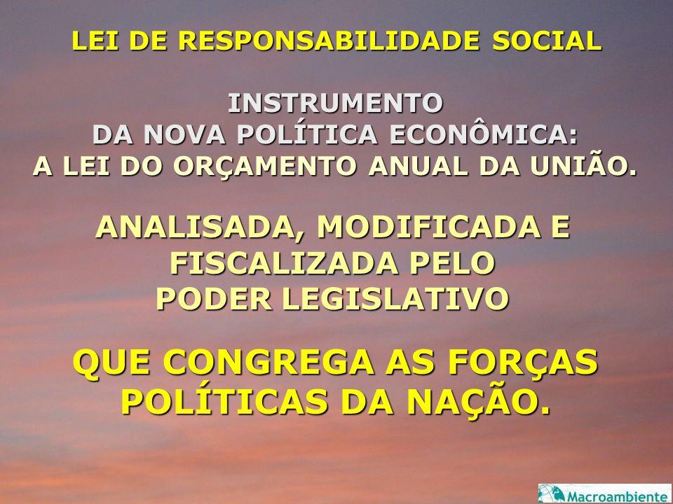 LEI DE RESPONSABILIDADE SOCIAL