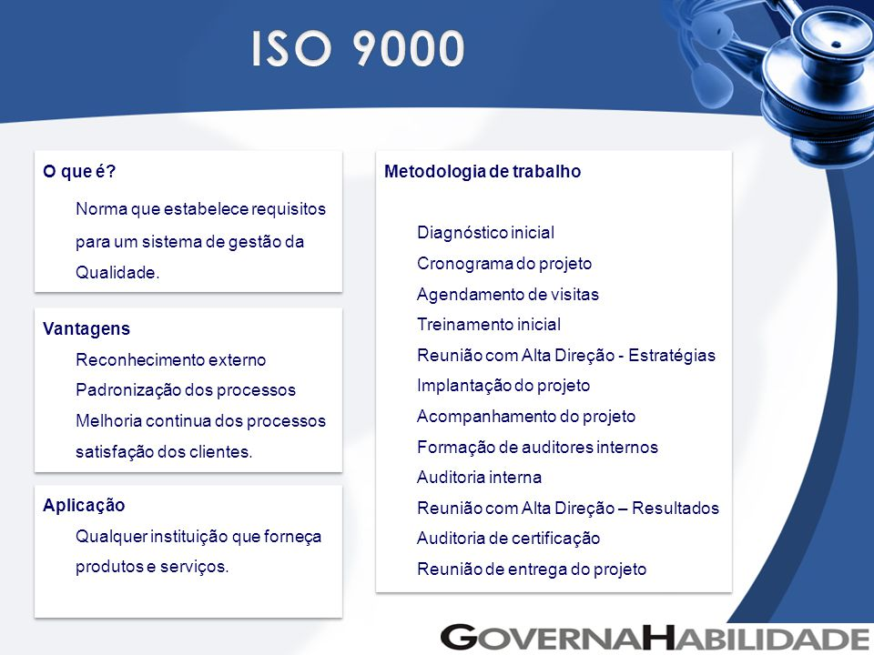 ISO 9000 O que é Norma que estabelece requisitos para um sistema de gestão da Qualidade. Metodologia de trabalho.