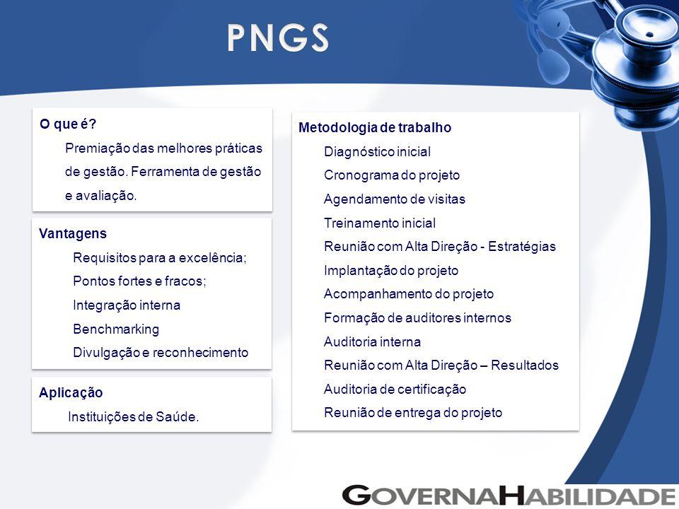 PNGS O que é Metodologia de trabalho