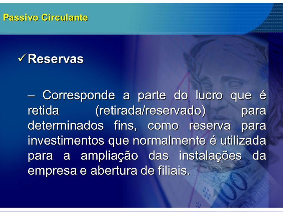 Passivo Circulante Reservas.
