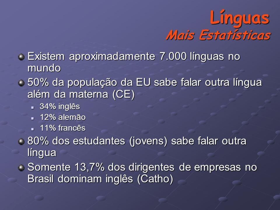 Línguas Mais Estatísticas
