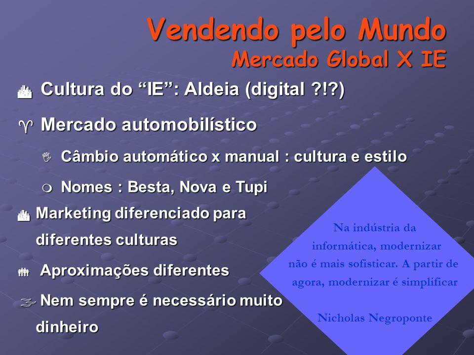 Vendendo pelo Mundo Mercado Global X IE