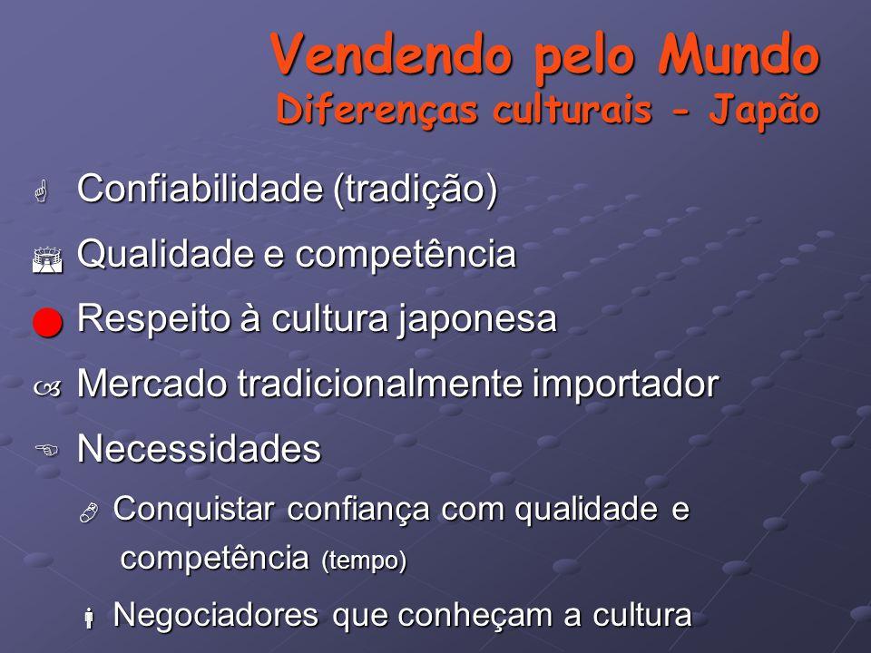 Vendendo pelo Mundo Diferenças culturais - Japão