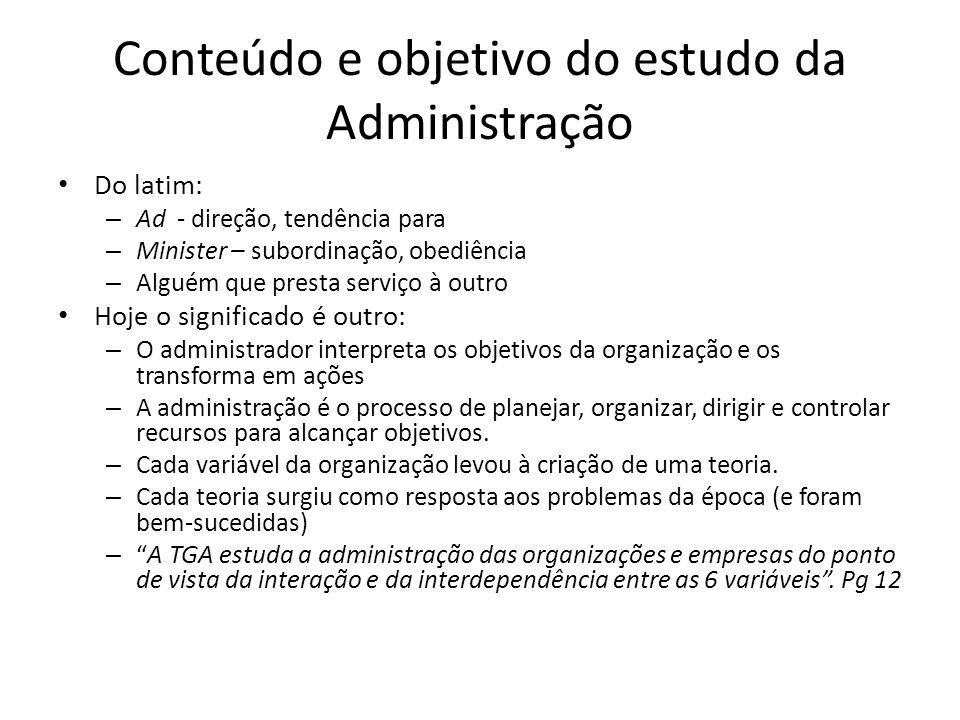 Conteúdo e objetivo do estudo da Administração
