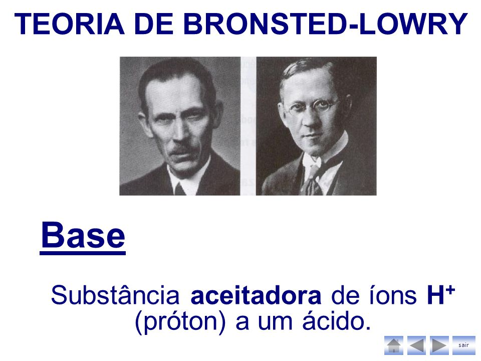 TEORIA DE BRONSTED-LOWRY