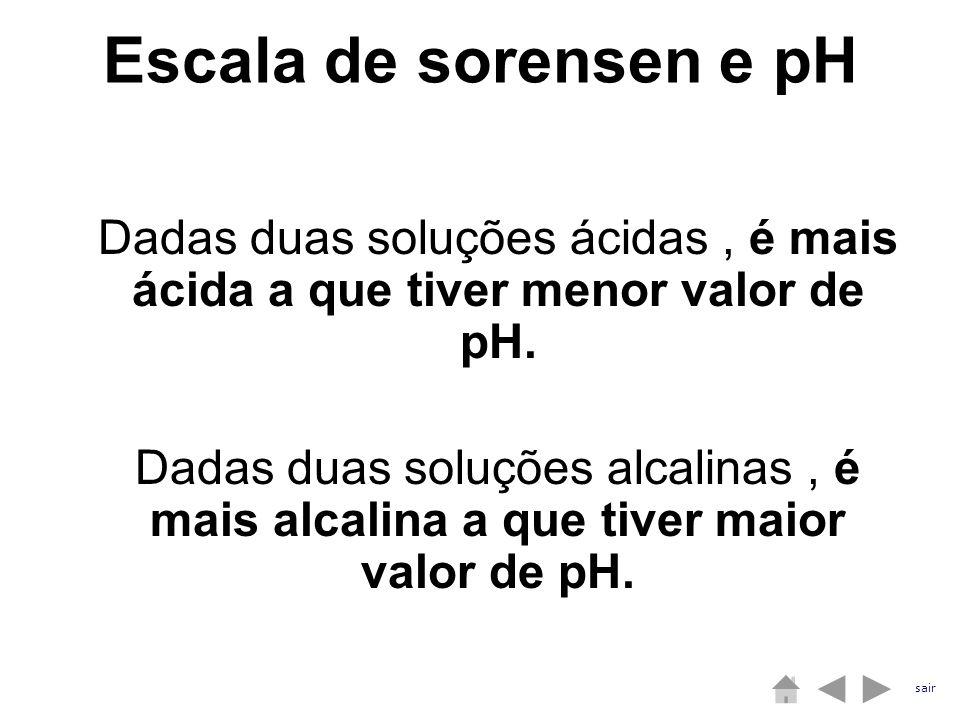 Escala de sorensen e pH Dadas duas soluções ácidas , é mais ácida a que tiver menor valor de pH.