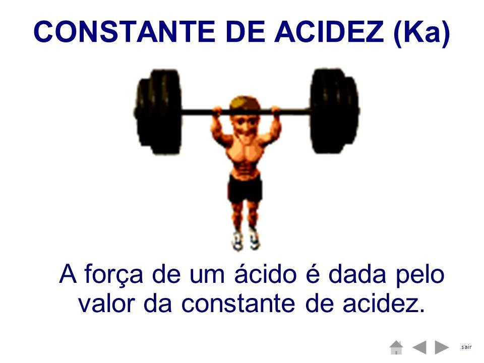 CONSTANTE DE ACIDEZ (Ka)