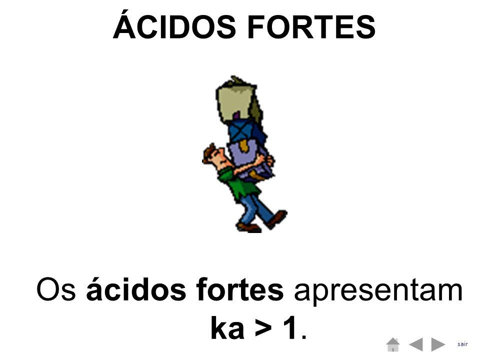 Os ácidos fortes apresentam ka > 1.