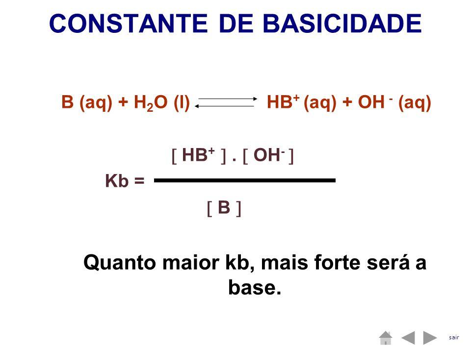 CONSTANTE DE BASICIDADE