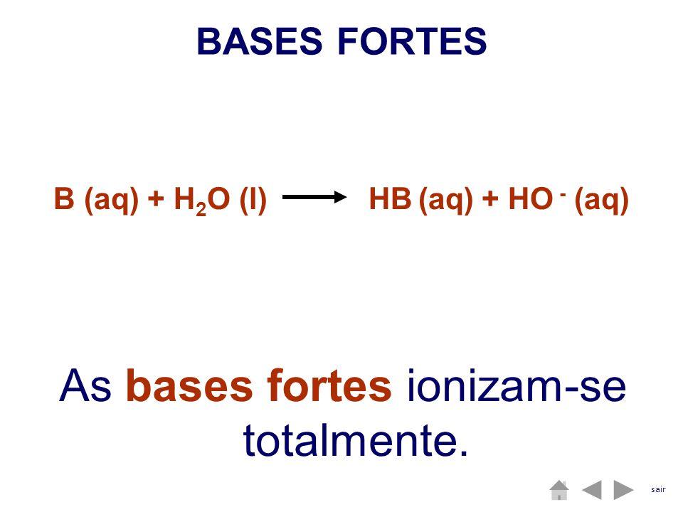 B (aq) + H2O (l) HB (aq) + HO - (aq)