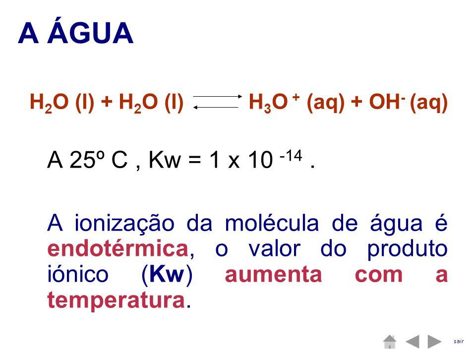 H2O (l) + H2O (l) H3O + (aq) + OH- (aq)