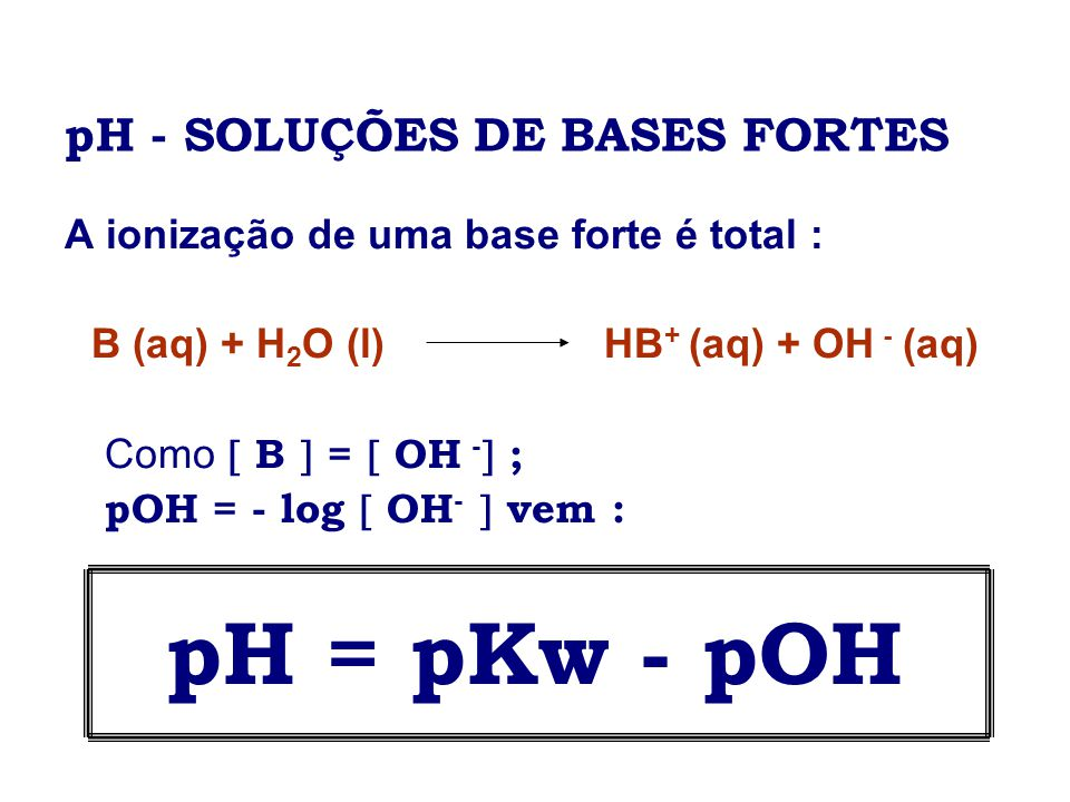 pH - SOLUÇÕES DE BASES FORTES