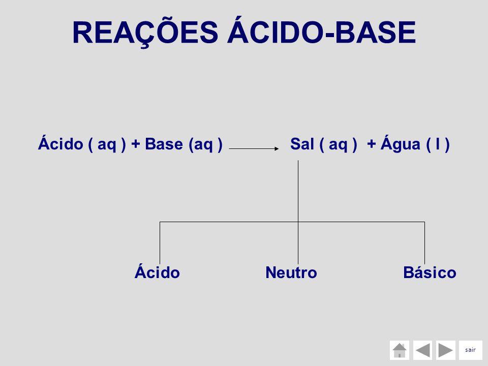 Ácido ( aq ) + Base (aq ) Sal ( aq ) + Água ( l )